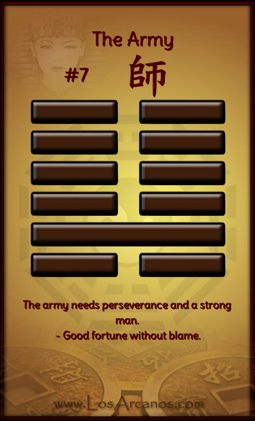 ichingThe Army