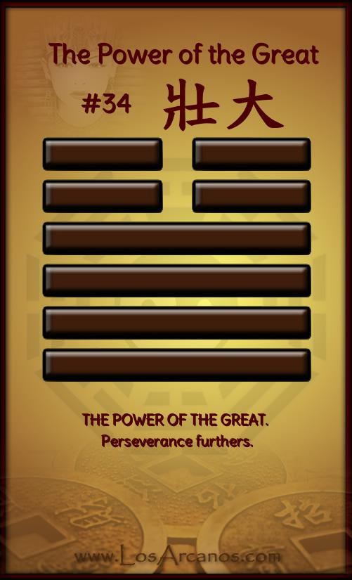 ichingThe Power of the Great