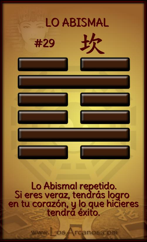 ichingLO ABISMAL