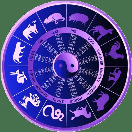 Hor scopo chino los doce signos del zodiaco - Cual es mi signo del zodiaco ...