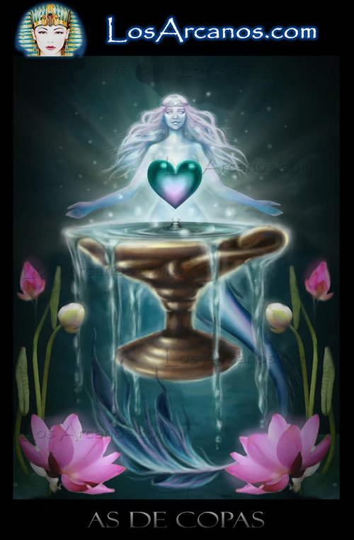 Tarot the Ace of Cups